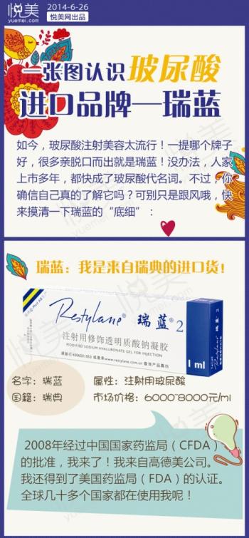 一张图认识玻尿酸进口品牌——瑞蓝
