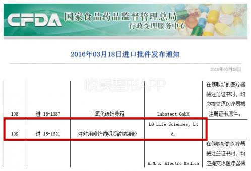 国家药监局(CFDA)又新批两款玻尿酸注射美容产品!