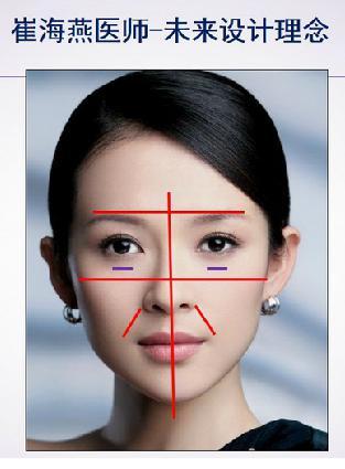 崔海燕教授:医美审美超越技术,也引领技术